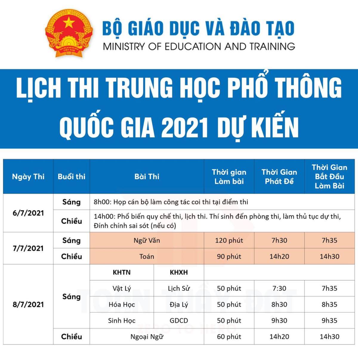 Bộ GD-ĐT công bố lịch thi tốt nghiệp THPT dự kiến năm 2021 trong 2 ngày tháng 7